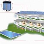 """El """"Frio Solar"""", la climatización eficiente que reclama el estándar Passivhaus para los edificios de energía  """"casi cero"""""""